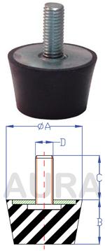 Silent blocs amortisseurs (pieds machine) série AAS-3 - Pour charge en compression de 90 à 120 Kgs