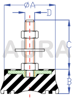 Silent blocs amortisseurs (pieds machine) série AAS-4 - Pour charge en compression de 90 à 550 Kgs