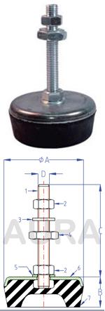 Silent blocs amortisseurs (pieds machine) série AS - Pour charge en compression de 60 à 3500 Kgs