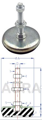 Silent blocs amortisseurs (pieds machine) série ASB - Pour charge en compression de 200 à 3000 Kgs