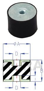Silent bloc série AHR-11 - Pour charge en compression de 15 à 1800 Kgs