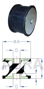 Silent bloc série AHR-2 - Pour charge en compression de 40 à 900 Kgs