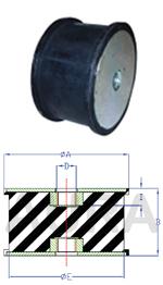 Silent bloc série AHR-3 - Pour charge en compression de 500 à 2500 Kgs
