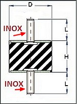 Silent bloc série ATX INOX