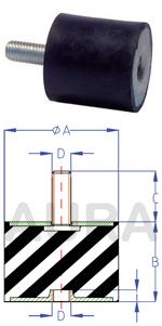 Silent bloc série AMR-31 - Pour charge en compression de 100 à 1800 Kgs