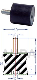 Silent bloc série AMR-4 - Pour charge en compression de 130 à 900 Kgs