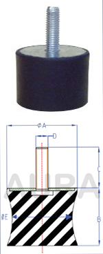 Silent bloc série AR-3 - Pour charge en compression de 150 à 450 Kgs