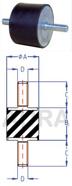 Silent bloc série ASR-11 - Pour charge en compression de 15 à 80 Kgs