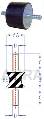Silent bloc série ASR-2 - Pour charge en compression de 12 Kgs
