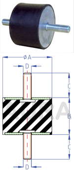 Silent bloc série ASR-31 - Pour charge en compression de 100 à 1800 Kgs