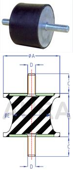Silent bloc série ASR-4 - Pour charge en compression de 40 à 900 Kgs
