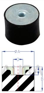 Silent bloc série ATH-11 - Pour charge en compression de 20 à 950 Kgs