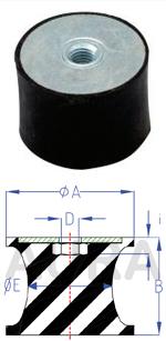 Silent bloc série ATH-2 - Pour charge en compression de 150 Kgs