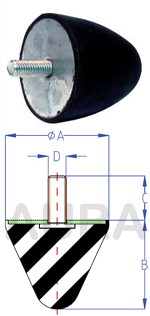 Butée progressive - série ATP-2 - Pour charge en compression de 90 à 350 Kgs