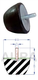 Butée progressive - série ATP-3 - Pour charge en compression de 375 à 3800 Kgs