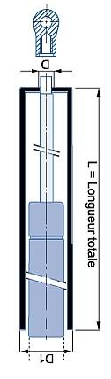 Tubes de PROTECTION/GUIDAGES pour vérins avec tige de diamètre 10mm