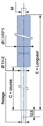 Demande de devis vérin à gaz sur mesure
