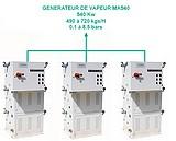 GENERATEUR VAPEUR MA 540 - 370 à 540 kW - production vapeur de 490 à 720 kg/h  - 8,5 bars