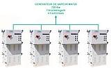 GENERATEUR VAPEUR MA 720 - 550 à 720 kW - production vapeur de 730 à 960 kg/h  - 8,5 bars