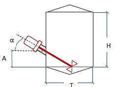MELANGEUR Liquides FLUIDES -amovible - latéral