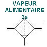 Kit VAPEUR ALIMENTAIRE